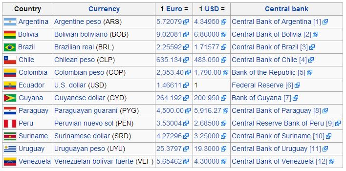 Image Result For Bank Of America Foreign Exchange